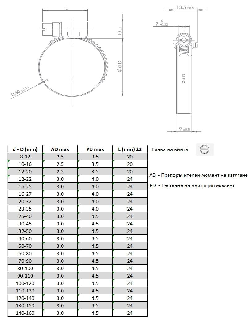 Скоба за маркуч W5 - 9mm INOX